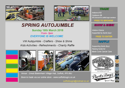 Spring Autojumble plot 2018